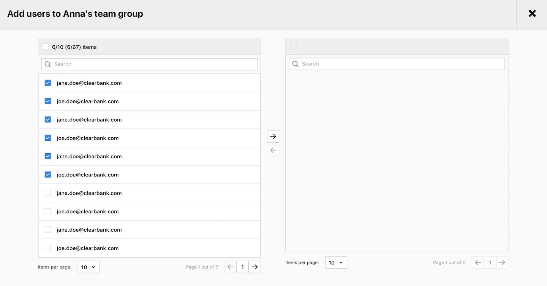 User groups in Piwik PRO