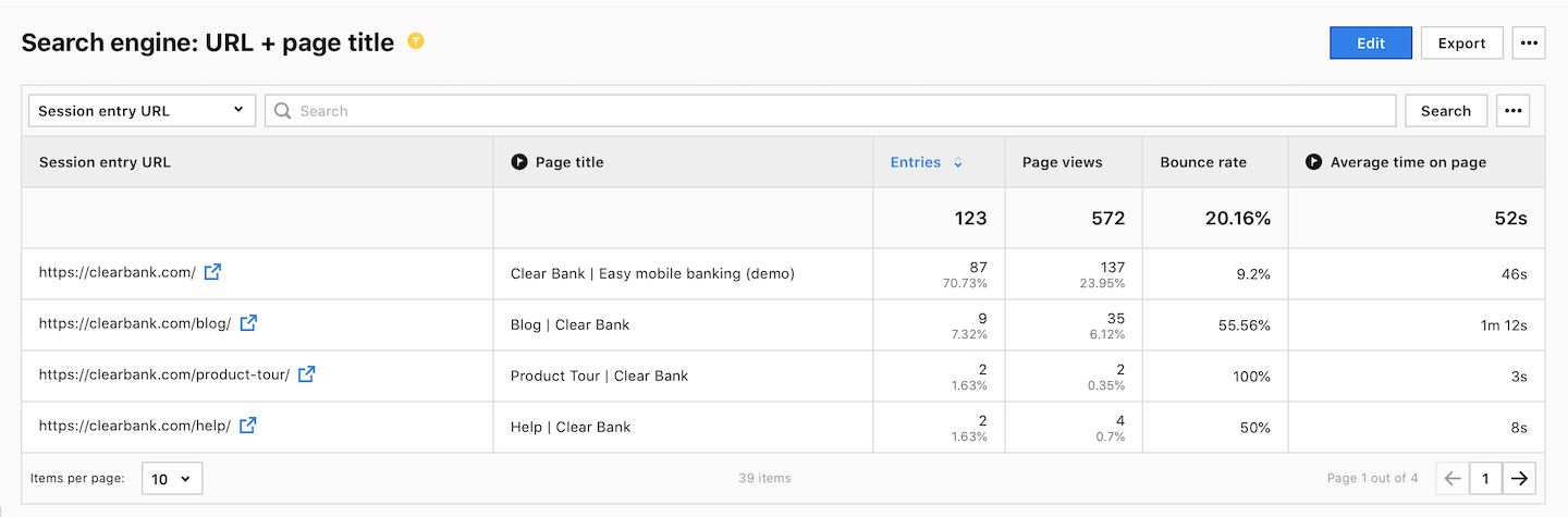 A search engine: URL + page title report.