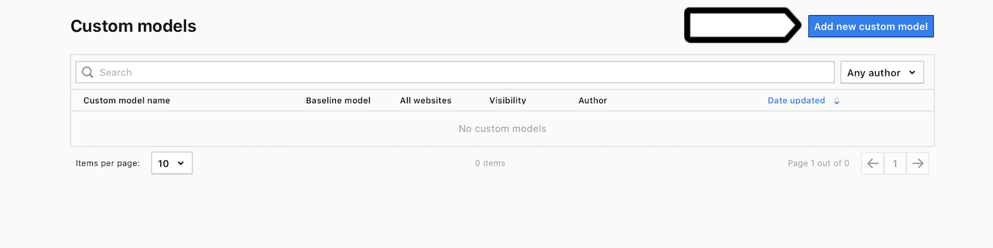 Custom attribution models in Piwik PRO